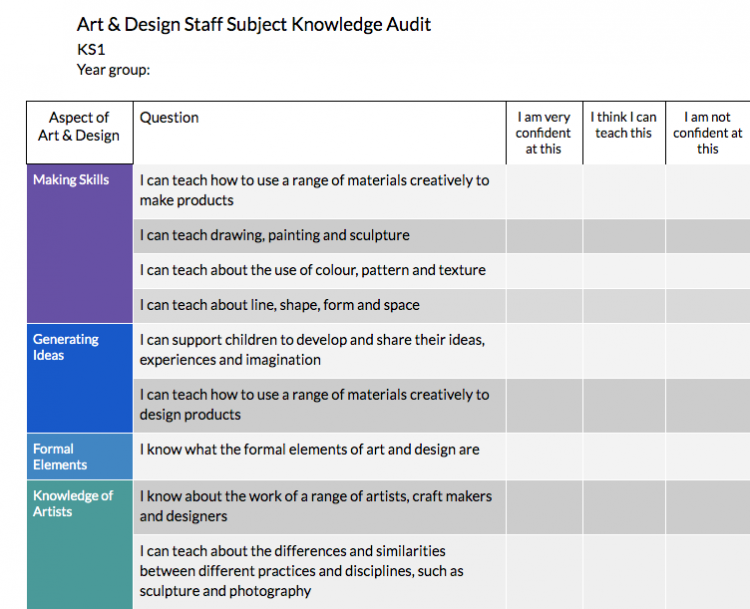 audit art subject knowledge
